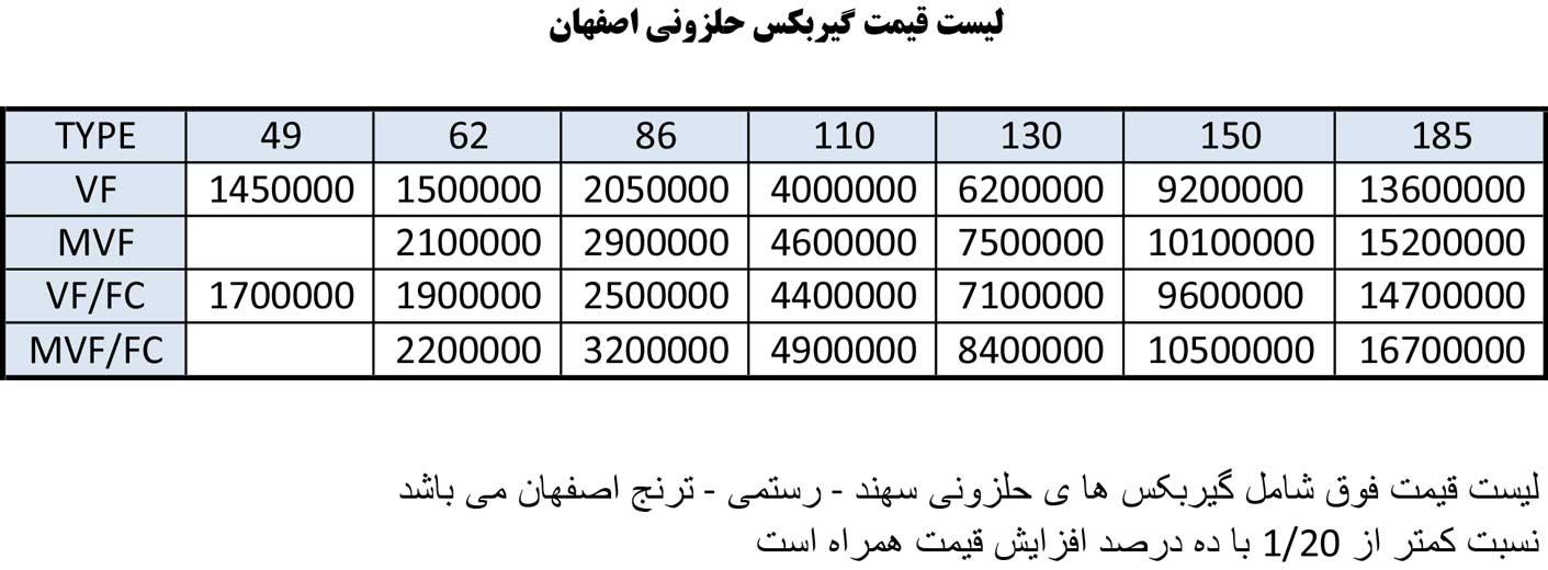 گیربکس-حلزونی-ایرانی95